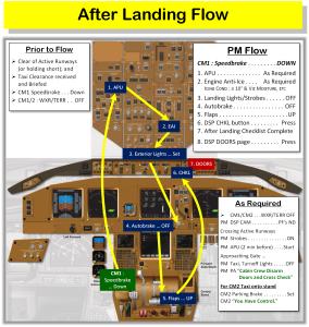 After Landing Flow