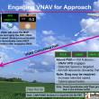 VNAV Path Intercept from Above