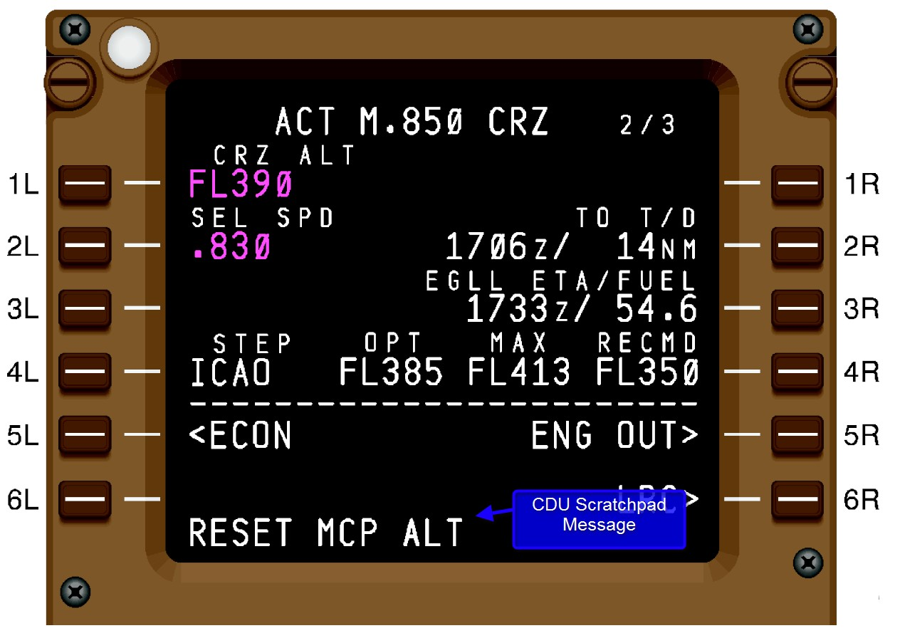 FMC Scratchpad Messages
