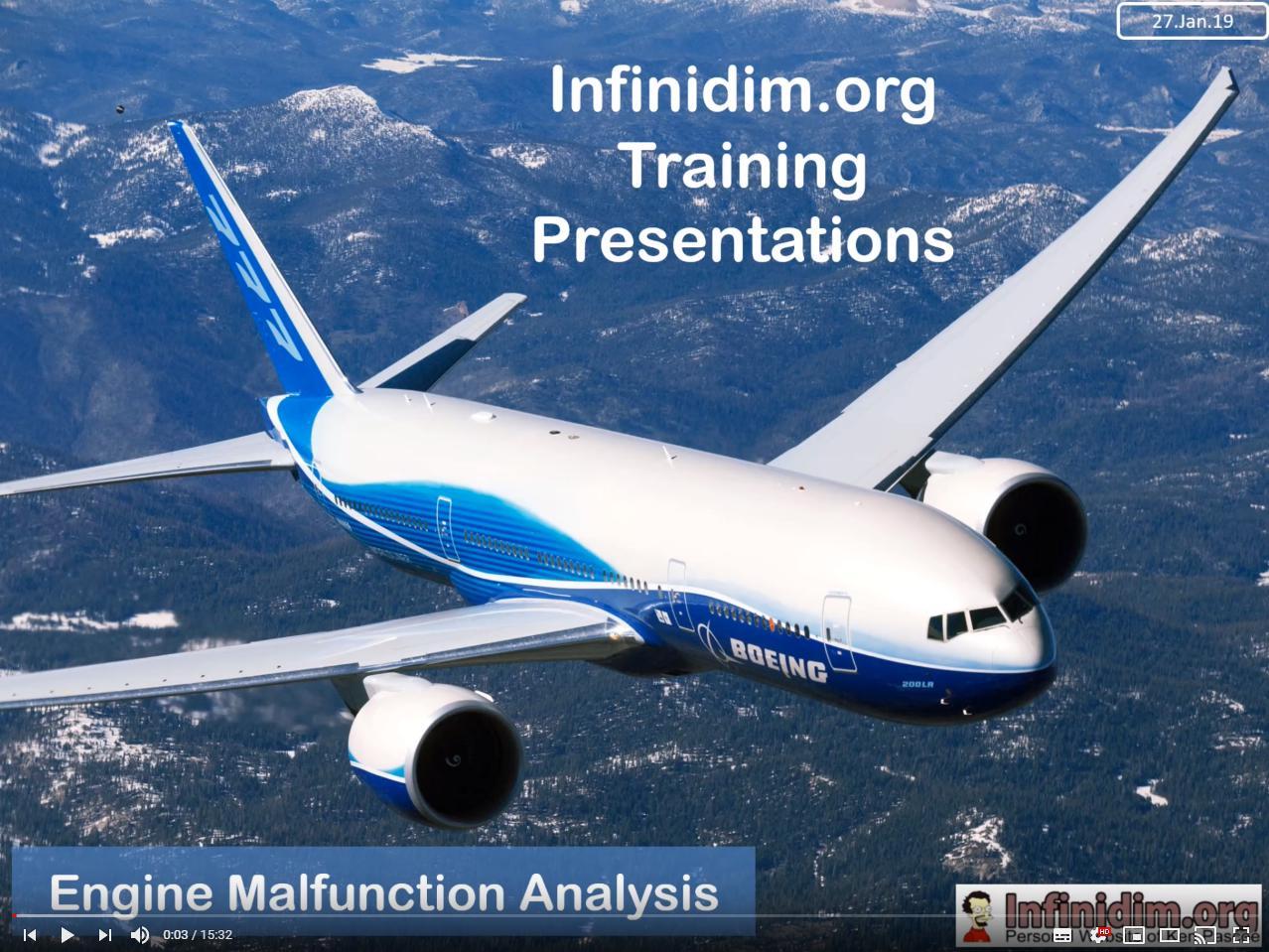 Infinidim Training Videos